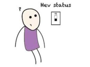 Illustrasjon - Hev status